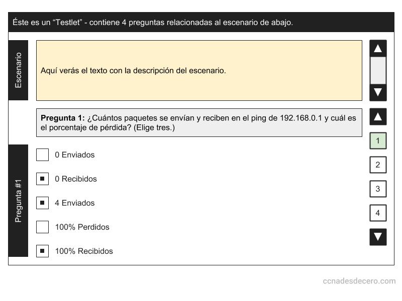 Ejemplo de pregunta CCNA de Testlet
