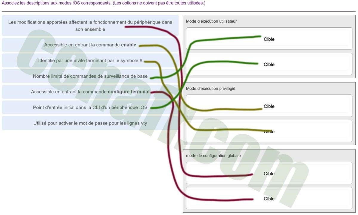 ITN (Version 7.00) - Examen sur la connectivité des réseaux de base et les communications - réponses 004