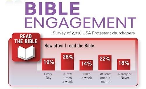 Pilnuj czytania!