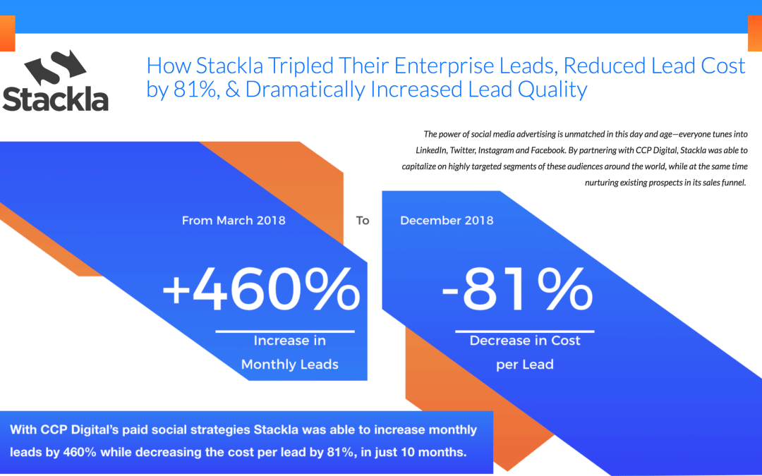How Stackla Tripled Their Enterprise Leads