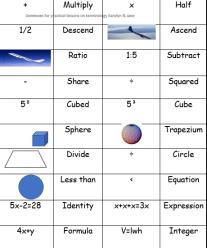 Example of terminology domino resource