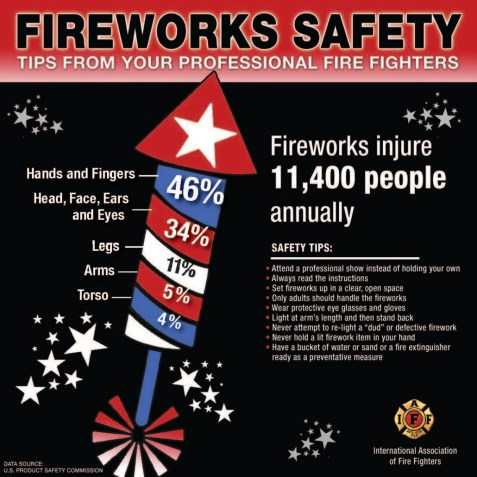 iaff-fireworks-1030x1030