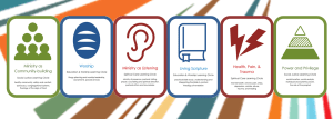 Six reasons to learn at CCS