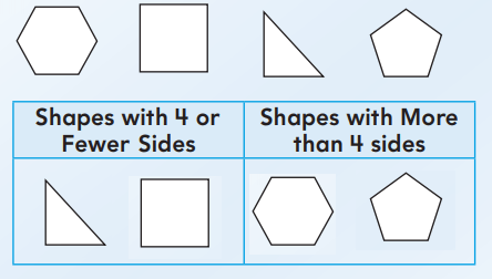 2nd-Grade-Go-Math-Answer-Key-Chapter-11-Geometry-and-Fraction-Concepts-11.6-12