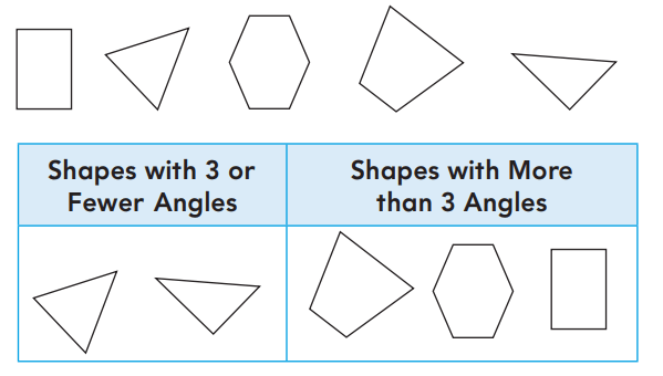 Go-Math-2nd-Grade-Answer-Key-Chapter-11-Geometry-and-Fraction-Concepts-rt-11