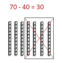 Go-Math-Grade-1-Chapter-8-Answer-Key-Two-Digit-Addition-and-Subtraction-Two-Digit-Addition-and-Subtraction-Review-Test-Question-3