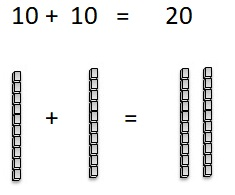 Go-Math-Grade-1-Chapter-8-Answer-Key-Two-Digit-Addition-and-Subtraction-Two-Digit-Addition-and-Subtraction-Show-What-You-Know-Lesson-8.10-Practice-Addition-and-Subtraction-Question-20
