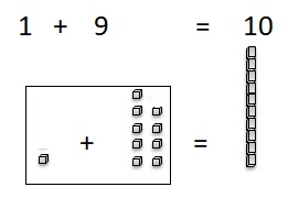 Go-Math-Grade-1-Chapter-8-Answer-Key-Two-Digit-Addition-and-Subtraction-Two-Digit-Addition-and-Subtraction-Show-What-You-Know-Lesson-8.10-Practice-Addition-and-Subtraction-Question-14
