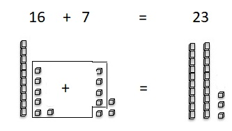 Go-Math-Grade-1-Chapter-8-Answer-Key-Two-Digit-Addition-and-Subtraction-Two-Digit-Addition-and-Subtraction-Show-What-You-Know-Lesson-8.10-Practice-Addition-and-Subtraction-Question-24