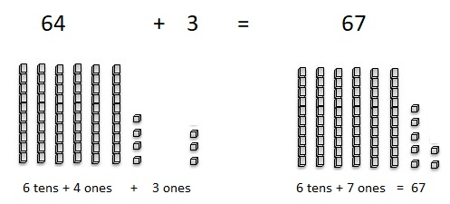 Go-Math-Grade-1-Chapter-8-Answer-Key-Two-Digit-Addition-and-Subtraction-Two-Digit-Addition-and-Subtraction-Show-What-You-Know-Lesson-8.10-Practice-Addition-and-Subtraction-Question-27