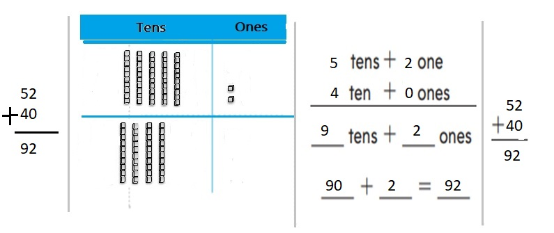 Go-Math-Grade-1-Chapter-8-Answer-Key-Two-Digit-Addition-and-Subtraction-Two-Digit-Addition-and-Subtraction-Show-What-You-Know-Lesson-8.10-Practice-Addition-and-Subtraction-Question-32