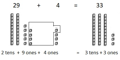 Go-Math-Grade-1-Chapter-8-Answer-Key-Two-Digit-Addition-and-Subtraction-Two-Digit-Addition-and-Subtraction-Show-What-You-Know-Lesson-8.10-Practice-Addition-and-Subtraction-Question-4
