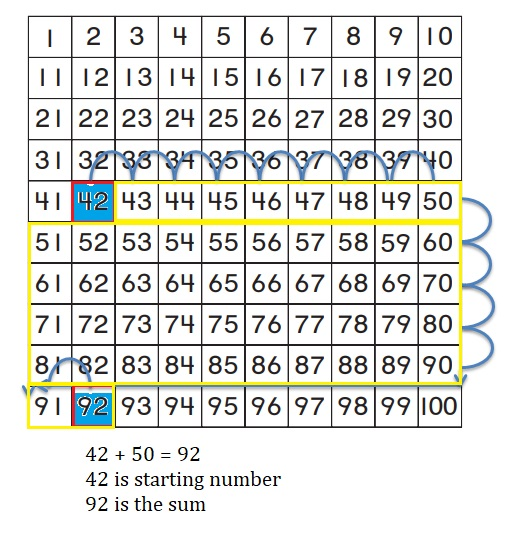 Go-Math-Grade-1-Chapter-8-Answer-Key-Two-Digit-Addition-and-Subtraction-Two-Digit-Addition-and-Subtraction-Show-What-You-Know-Lesson-Check-Question-1