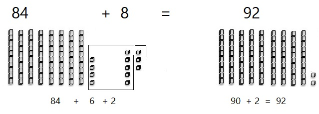 Go-Math-Grade-1-Chapter-8-Answer-Key-Two-Digit-Addition-and-Subtraction-Two-Digit-Addition-and-Subtraction-Show-What-You-Know-Make-Ten-to-Add-Homework-&-Practice-8.6-Lesson-Check-Question-2
