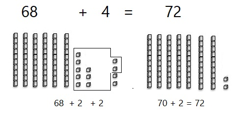 Go-Math-Grade-1-Chapter-8-Answer-Key-Two-Digit-Addition-and-Subtraction-Two-Digit-Addition-and-Subtraction-Show-What-You-Know-Make-Ten-to-Add-Homework-&-Practice-8.6-Question-2