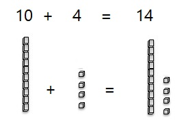 Go-Math-Grade-1-Chapter-8-Answer-Key-Two-Digit-Addition-and-Subtraction-Two-Digit-Addition-and-Subtraction-Show-What-You-Know-Problem-Solving-Addition-Word-Problems-Practice-8.8-Question-1