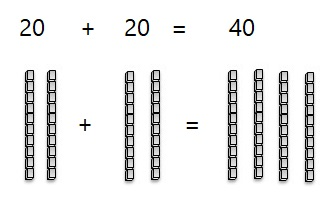 Go-Math-Grade-1-Chapter-8-Answer-Key-Two-Digit-Addition-and-Subtraction-Two-Digit-Addition-and-Subtraction-Show-What-You-Know-Problem-Solving-Addition-Word-Problems-Practice-8.8-Question-2
