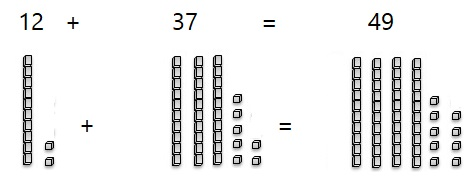 Go-Math-Grade-1-Chapter-8-Answer-Key-Two-Digit-Addition-and-Subtraction-Two-Digit-Addition-and-Subtraction-Show-What-You-Know-Problem-Solving-Addition-Word-Problems-Practice-8.8-Question-4