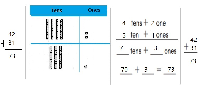 Go-Math-Grade-1-Chapter-8-Answer-Key-Two-Digit-Addition-and-Subtraction-Two-Digit-Addition-and-Subtraction-Show-What-You-Know-Use-Place-Value-to-Add-Homework-&-Practice-8.7-Lesson-Check-Question-1