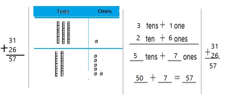 Go-Math-Grade-1-Chapter-8-Answer-Key-Two-Digit-Addition-and-Subtraction-Two-Digit-Addition-and-Subtraction-Show-What-You-Know-Use-Place-Value-to-Add-Homework-&-Practice-8.7-Question-1