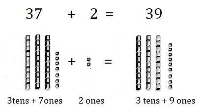 Go-Math-Grade-1-Chapter-8-Answer-Key-Two-Digit-Addition-and-Subtraction-Two-Digit-Addition-and-Subtraction-Show-What-You-Know-lesson-check-Question-2