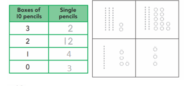 Go-Math-Grade-2-Chapter-1-Answer-key-Number-concepts-1.7-12