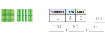 Go-Math-Grade-2-Chapter-2-Answer-key-Numbers-to-1000-2.4-3