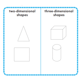 Go-Math-Grade-K-Chapter-10-Answer-Key-Identify and Describe Three-Dimensional Shapes-10.6-1
