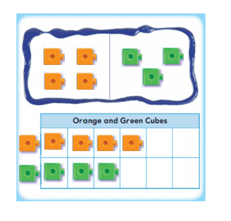 Go-Math-Grade-K-Chapter-12-Answer-Key-12 Classify and Sort Data-12.4-1