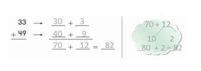 Go-Math-Grade-2-Chapter-4-Answer-Key-2-Digit Addition-4.3-10