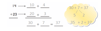 Go-Math-Grade-2-Chapter-4-Answer-Key-2-Digit Addition-4.3-6
