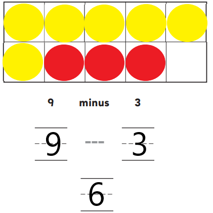 Go-Math-Grade-K-Answer-Key-Chapter-6-Subtraction-6.2-5