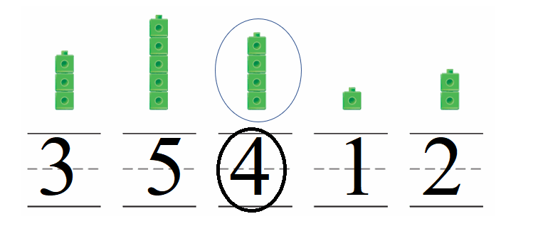Go-Math-Grade-K-Chapter-1-Answer-Key-Represent, Count, and Write Numbers 0 to 5-Represent, Count, and Write Numbers 0 to 5-Chapter 1 ReviewTest.7