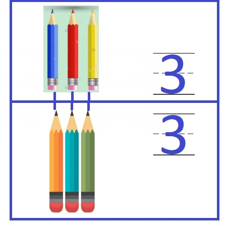 Go-Math-Grade-K-Chapter-2-Answer-Key-Compare-Numbers-to-5-Lesson-2.4-Problem-Solving-Compare-by-Matching-Sets-to-5-On-Your-Own-Question-7