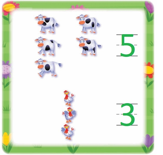 Go-Math-Grade-K-Chapter-2-Answer-Key-Compare-Numbers-to-5-Lesson-2.5-Compare-by-Counting-Sets-to-5- Listen-Draw