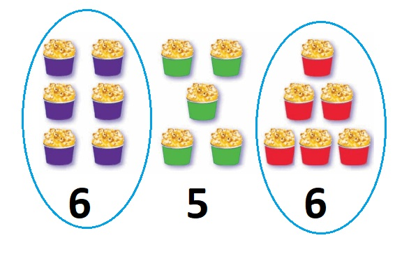 Go-Math-Grade-K-Chapter-3-Answer-Key-Represent-Count-and-Write-Numbers-6-to-9-Lesson-3.1-Model-and-Count-6-Share-and-Show-Question-3