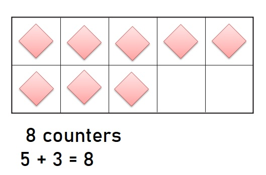 Go-Math-Grade-K-Chapter-3-Answer-Key-Represent-Count-and-Write-Numbers-6-to-9- Lesson-3.5-Model-and-Count-8-Listen-and-Draw-Share-and-Show-Problem-Solving-Applications-Question-6