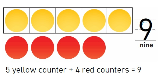 Go-Math-Grade-K-Chapter-3-Answer-Key-Represent-Count-and-Write-Numbers-6-to-9-Lesson-3.7-Model-and-Count-9-Listen-and-Draw-Share-and-Show-Question-1