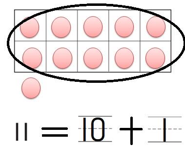 Go-Math-Grade-K-Chapter-7-Answer-Key-Represent-Count-and-Write-11-to-19-Represent-Count-and-Write-11-to-19-Review-Test-Question-13