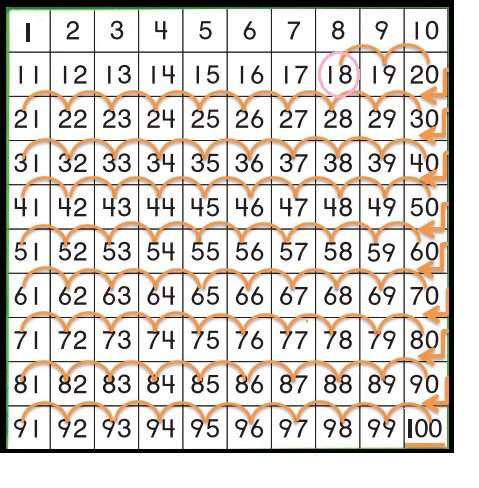 Go-Math-Grade-K-Chapter-8-Answer-Key-Represent,-Count,-and-Write-20-and-Beyond-Count-to-100-by-Ones-Homework-&-Practice-8.6-Question-1