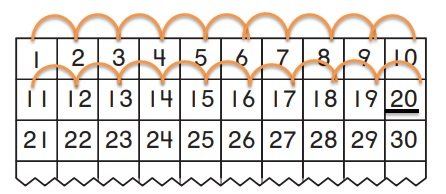 Go-Math-Grade-K-Chapter-8-Answer-Key-Represent,-Count,-and-Write-20-and-Beyond-Count-to-50-by-Ones-Homework-&-Practice-8.5- Lesson-Check-Question-1