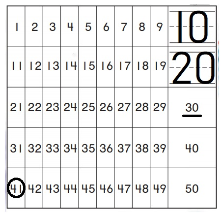 Go-Math-Grade-K-Chapter-8-Answer-Key-Represent,-Count,-and-Write-20-and-Beyond-Lesson-8.7-Count-to-100-by-Tens-Problem-Solving-Applications-Question-3