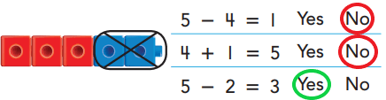 Grade-K-Go-Math-Answer-Key-Chapter-6-Subtraction-rt-6