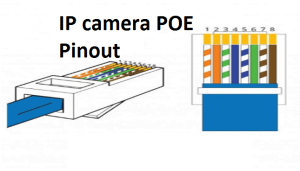 ip camera poe pintout: Best way to IP Camera connector punch