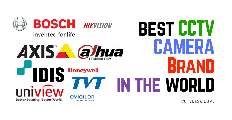 best cctv camera brand in the world