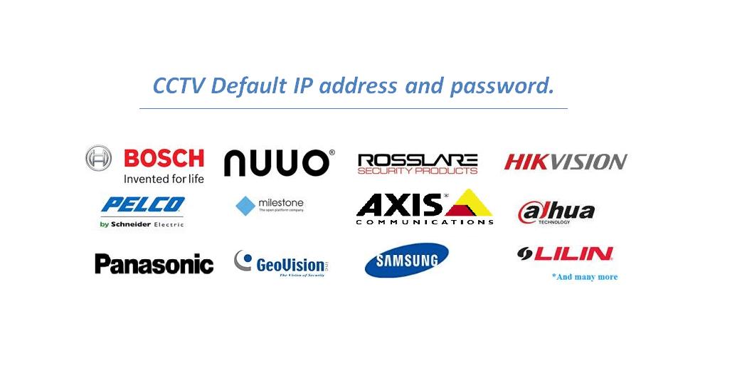 CCTV default password