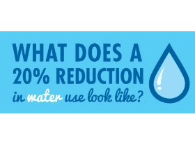 Indoor Water Use Reduction