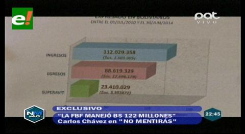 Carlos Chávez: Gracias a la Copa Bolivia Sport Boys y Petrolero del Chaco están en la Liga