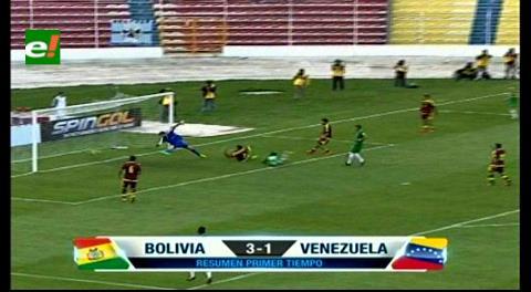 Bolivia 3-1 Venezuela: Resumen del Primer Tiempo