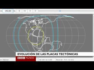 500 millones de años de movimiento tectónico